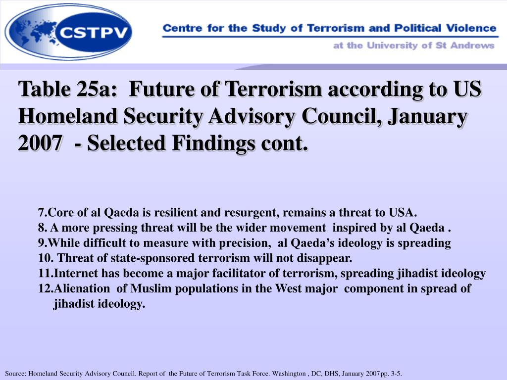 Table 25a:  Future of Terrorism according to US Homeland Security Advisory Council, January 2007  - Selected Findings cont.