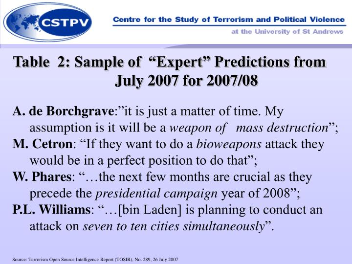 """Table  2: Sample of  """"Expert"""" Predictions from July 2007 for 2007/08"""