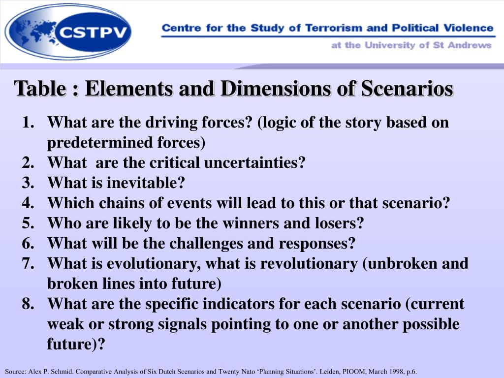 Table : Elements and Dimensions of Scenarios