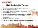 high probability threats