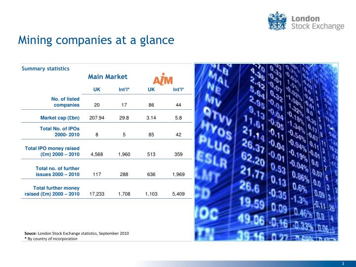 Mining companies at a glance