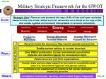 military strategic framework for the gwot