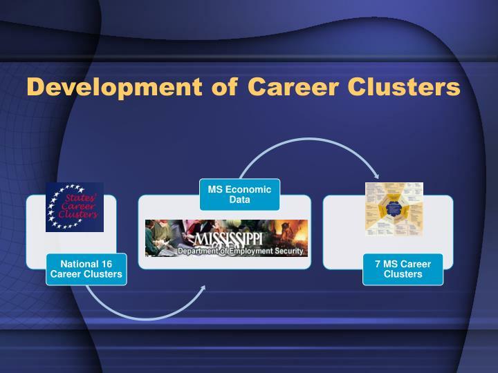 Development of Career Clusters