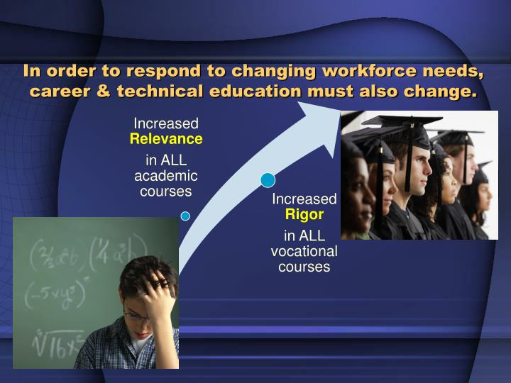 In order to respond to changing workforce needs,