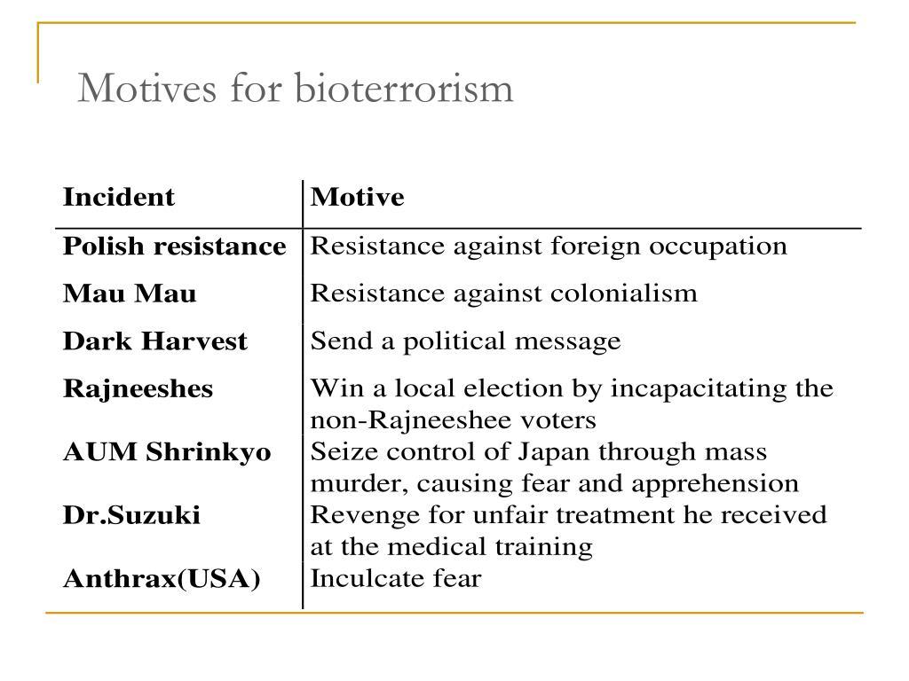 Motives for bioterrorism