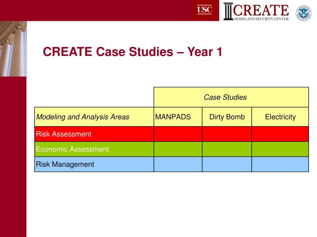 CREATE Case Studies – Year 1