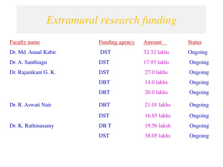 Extramural research funding