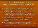 clasificaciones nacionales en uso similaridades y diferencias en aproximaci n
