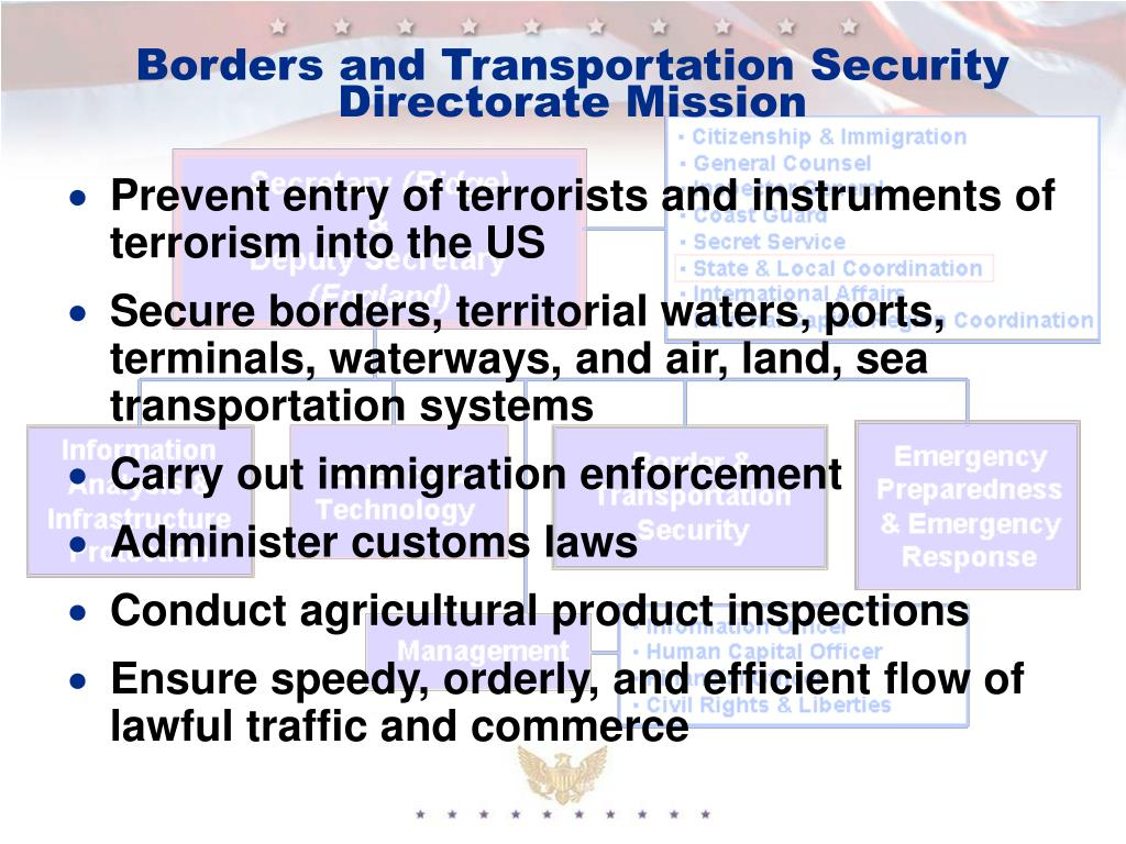 Borders and Transportation Security Directorate Mission