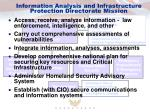 information analysis and infrastructure protection directorate mission