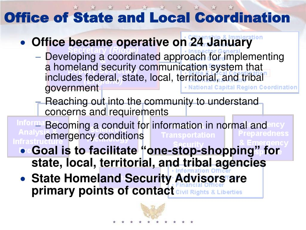 Office of State and Local Coordination