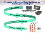 process to develop user guidance on existing technologies