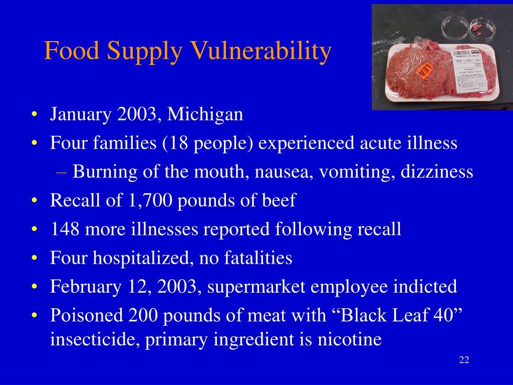 Food Supply Vulnerability
