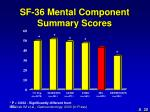 sf 36 mental component summary scores