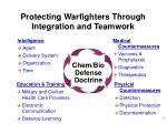 protecting warfighters through integration and teamwork