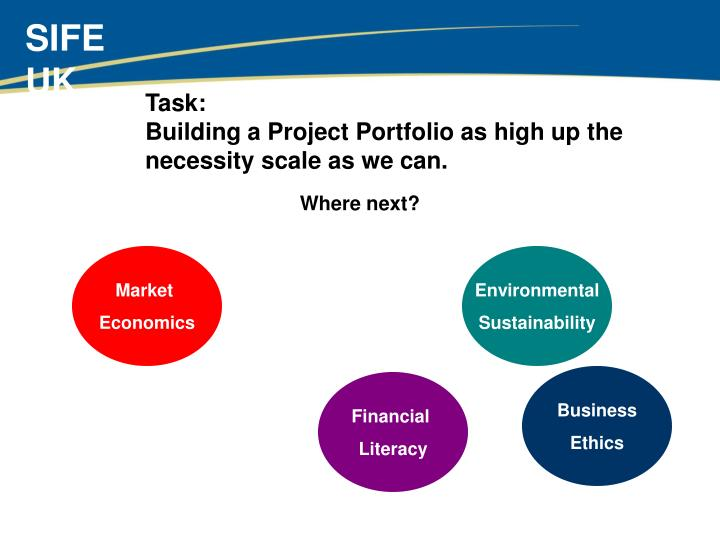 business and the economic environment task
