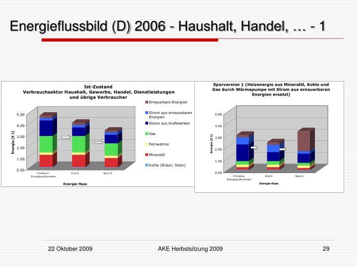 Energieflussbild (D) 2006 - Haushalt, Handel, … - 1