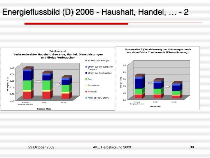Energieflussbild (D) 2006 - Haushalt, Handel, … - 2