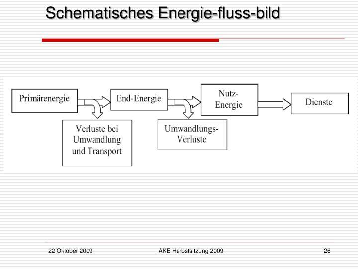 Schematisches Energie-fluss-bild