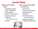 browser chatter