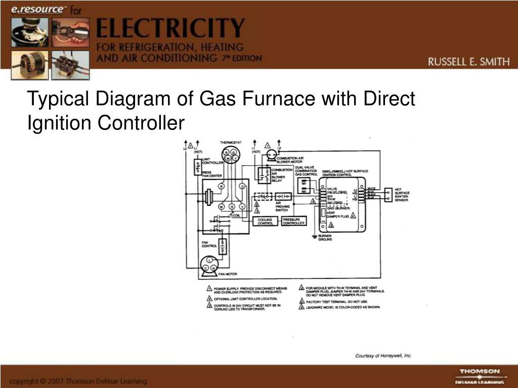 PPT - Heating Control Devices PowerPoint Presentation - ID