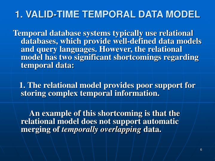 1. VALID-TIME TEMPORAL DATA MODEL