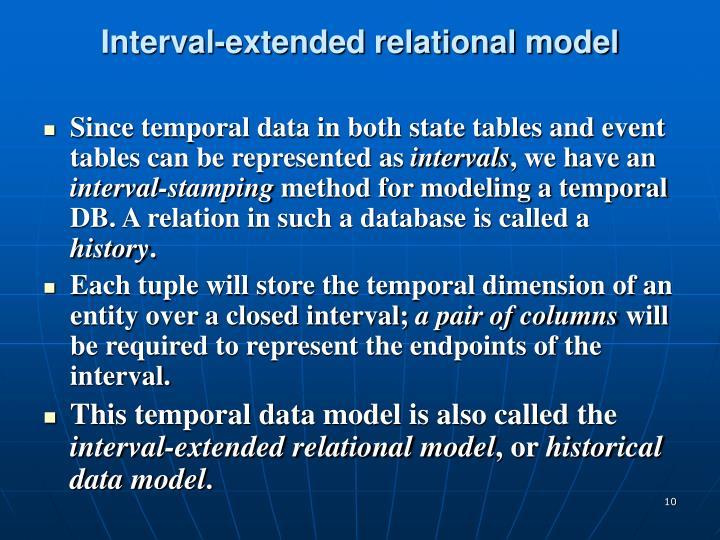 Interval-extended relational model