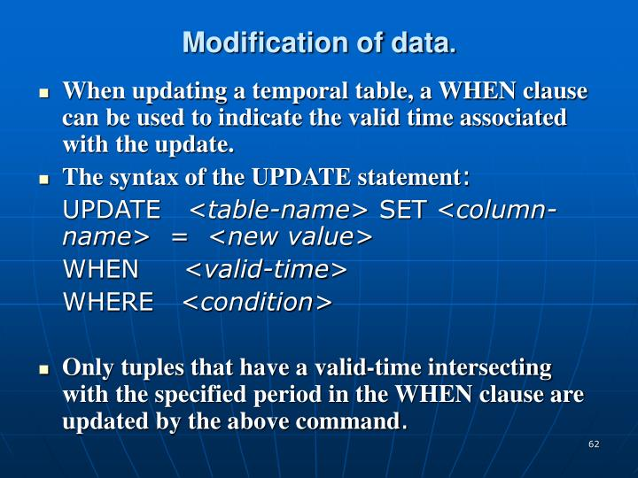 Modification of data
