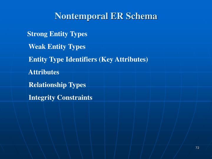Nontemporal ER Schema