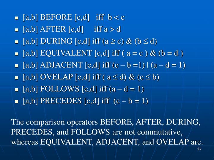 [a,b] BEFORE [c,d]   iff  b < c