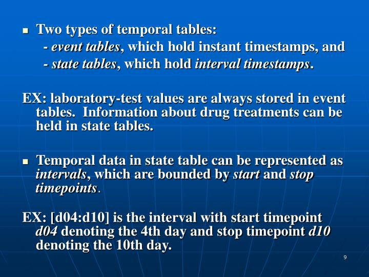 Two types of temporal tables: