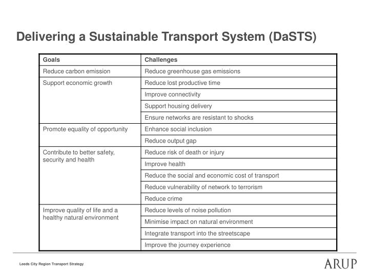 Delivering a sustainable transport system dasts