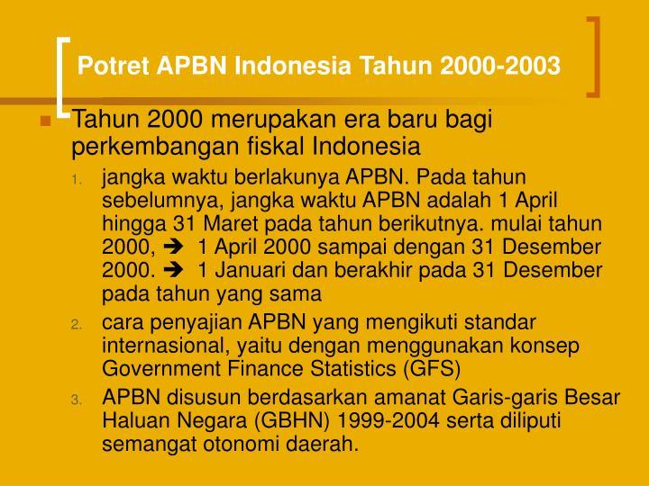 Potret APBN Indonesia Tahun 2000-2003
