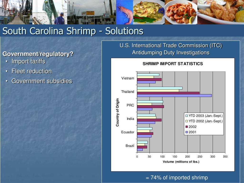South Carolina Shrimp - Solutions