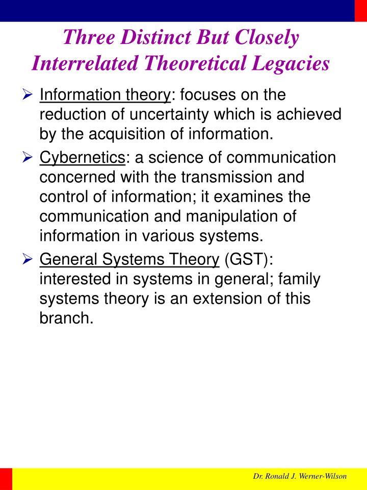Three distinct but closely interrelated theoretical legacies