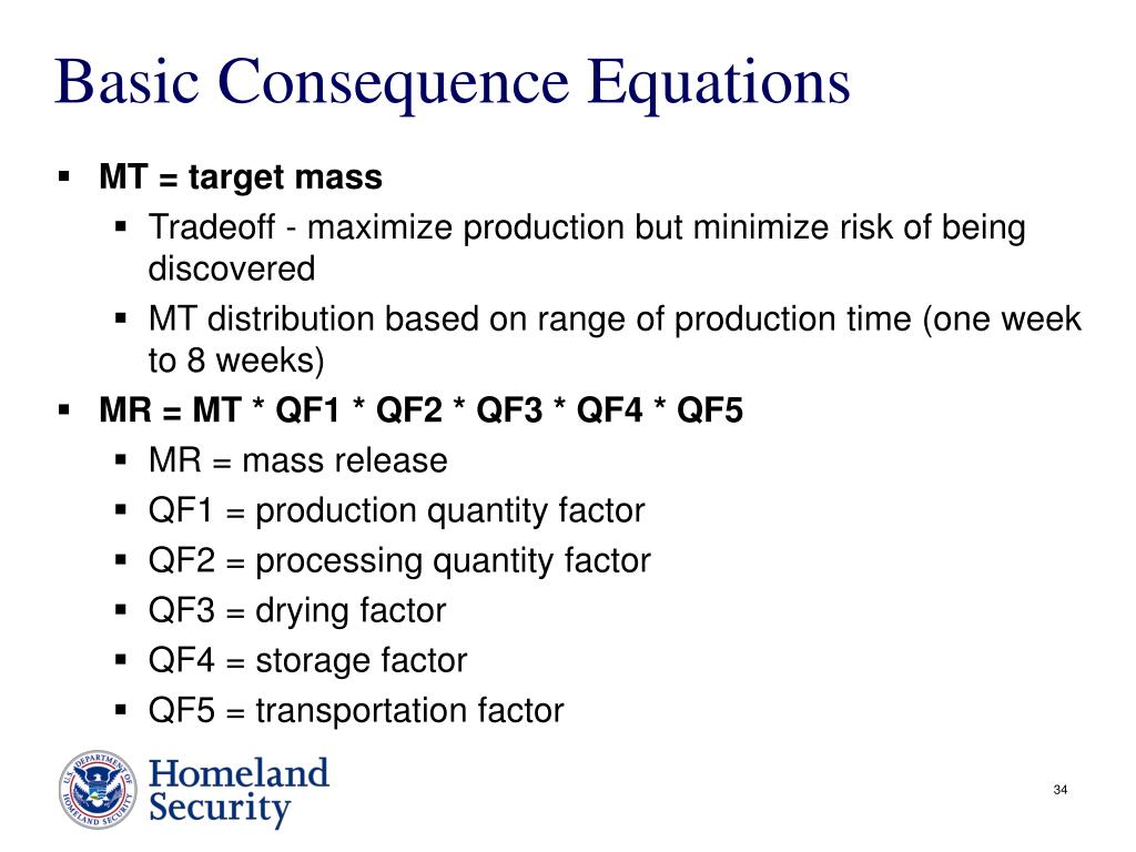 Basic Consequence Equations