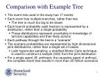 comparison with example tree
