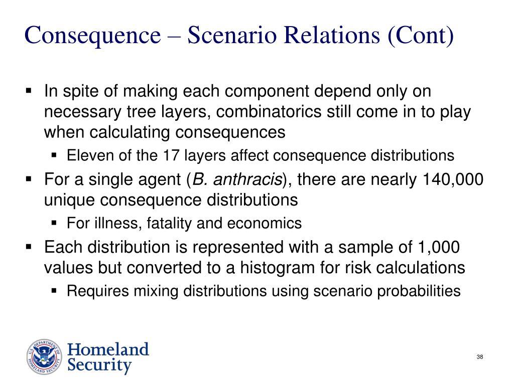 Consequence – Scenario Relations (Cont)
