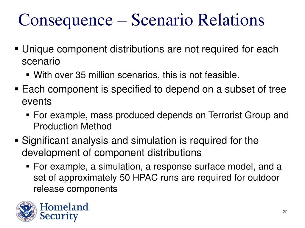 Consequence – Scenario Relations