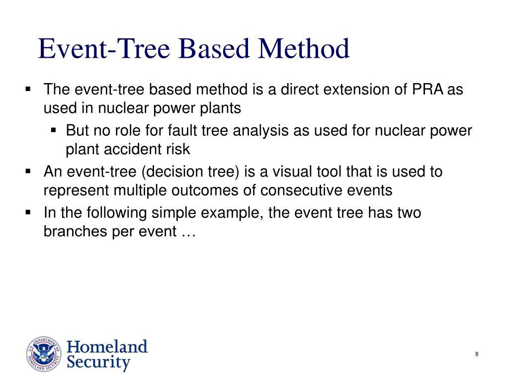 Event-Tree Based Method