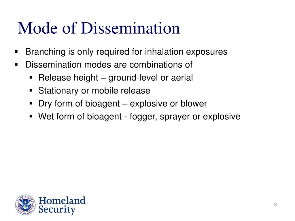 Mode of Dissemination