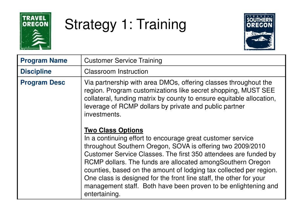 Strategy 1: Training
