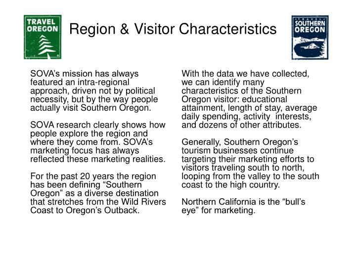Region & Visitor Characteristics
