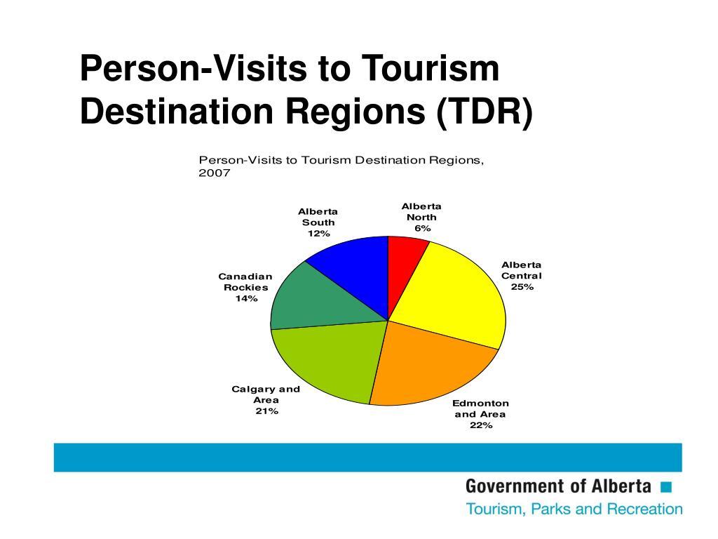 Person-Visits to Tourism Destination Regions (TDR)