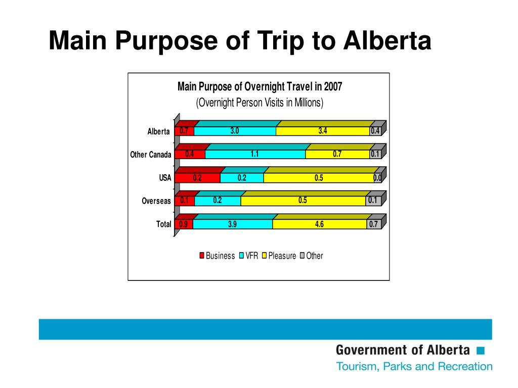 Main Purpose of Trip to Alberta