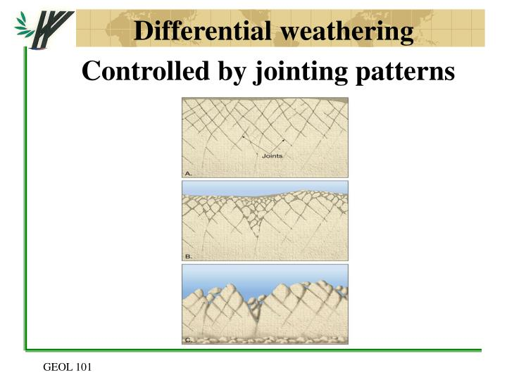 Controlled by jointing patterns