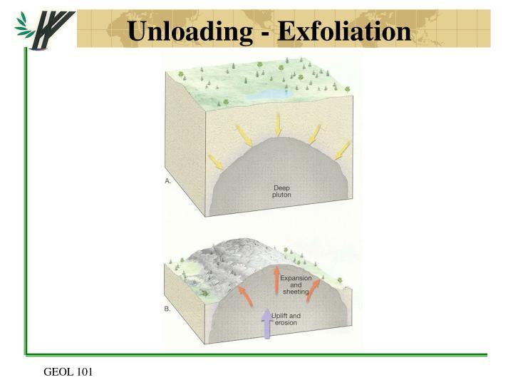 Unloading - Exfoliation