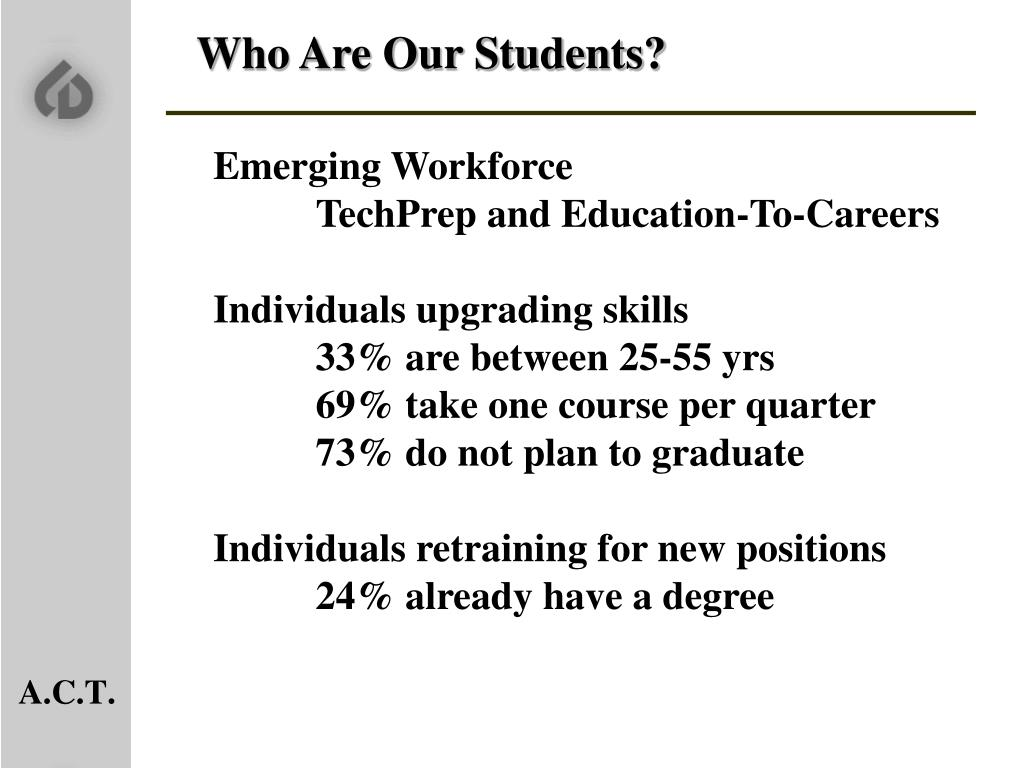 Who Are Our Students?