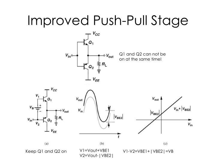Improved Push-Pull Stage