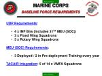 marine corps baseline force requirements